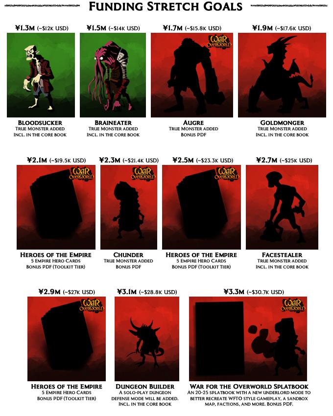 War for the Overworld (tuxdb com)